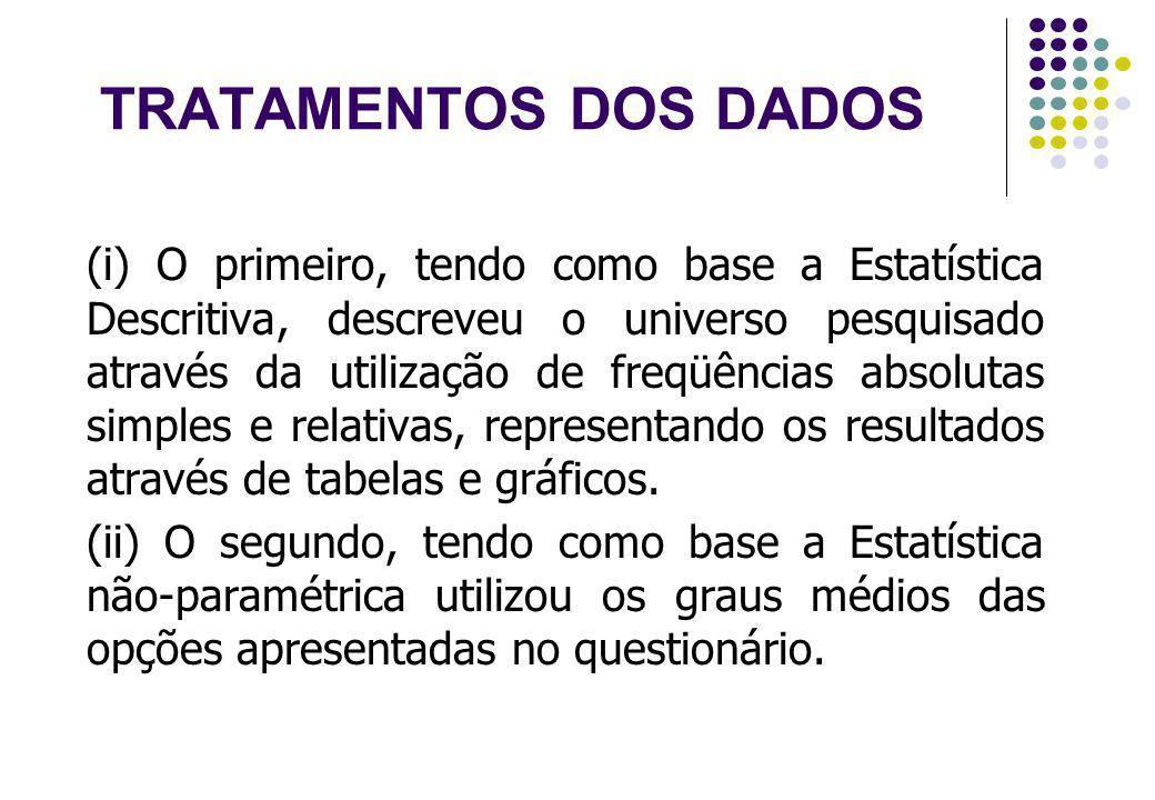 TRATAMENTOS DOS DADOS