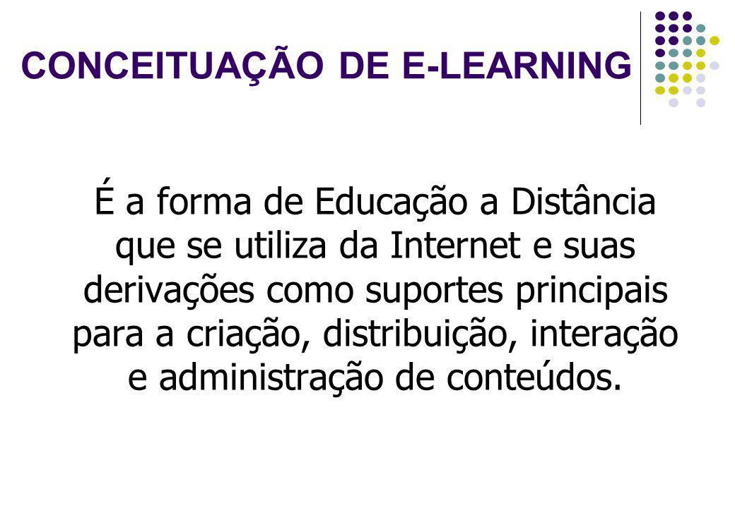 CONCEITUAÇÃO DE E-LEARNING