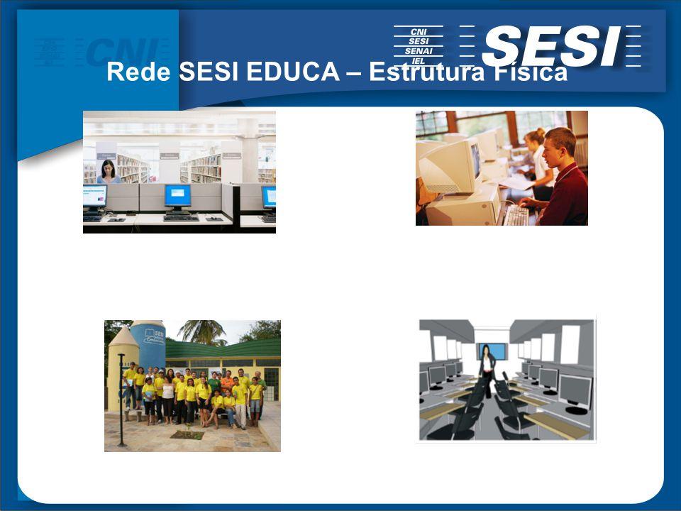 Rede SESI EDUCA – Estrutura Física