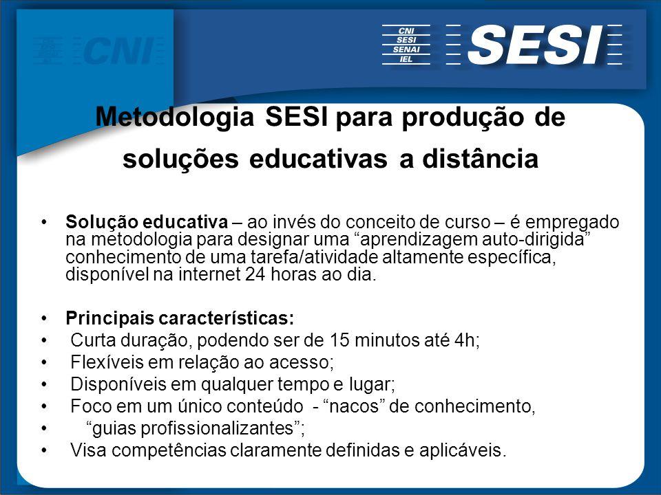 Metodologia SESI para produção de soluções educativas a distância