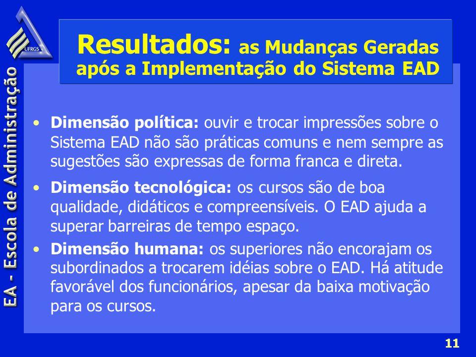 Resultados: as Mudanças Geradas após a Implementação do Sistema EAD