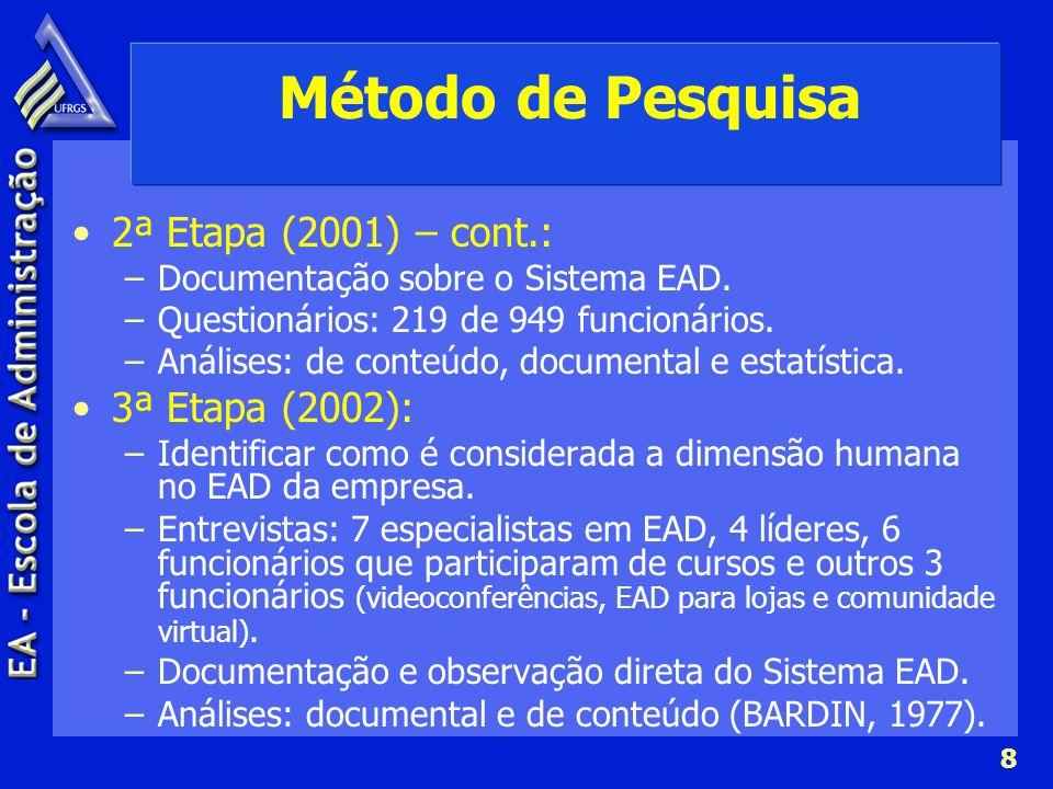 Método de Pesquisa 2ª Etapa (2001) – cont.: 3ª Etapa (2002):