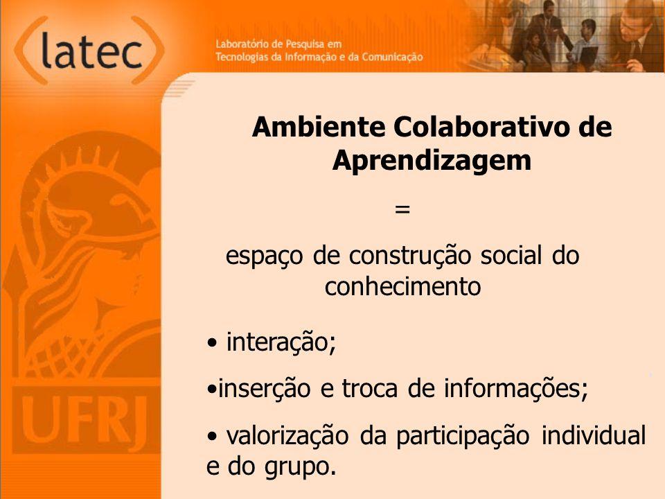 Ambiente Colaborativo de Aprendizagem