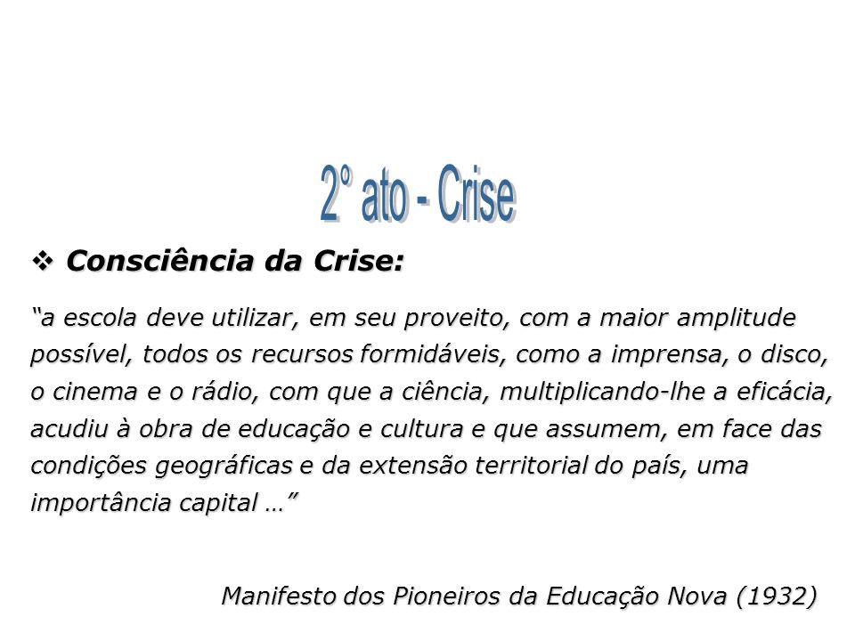 2° ato - Crise Consciência da Crise: