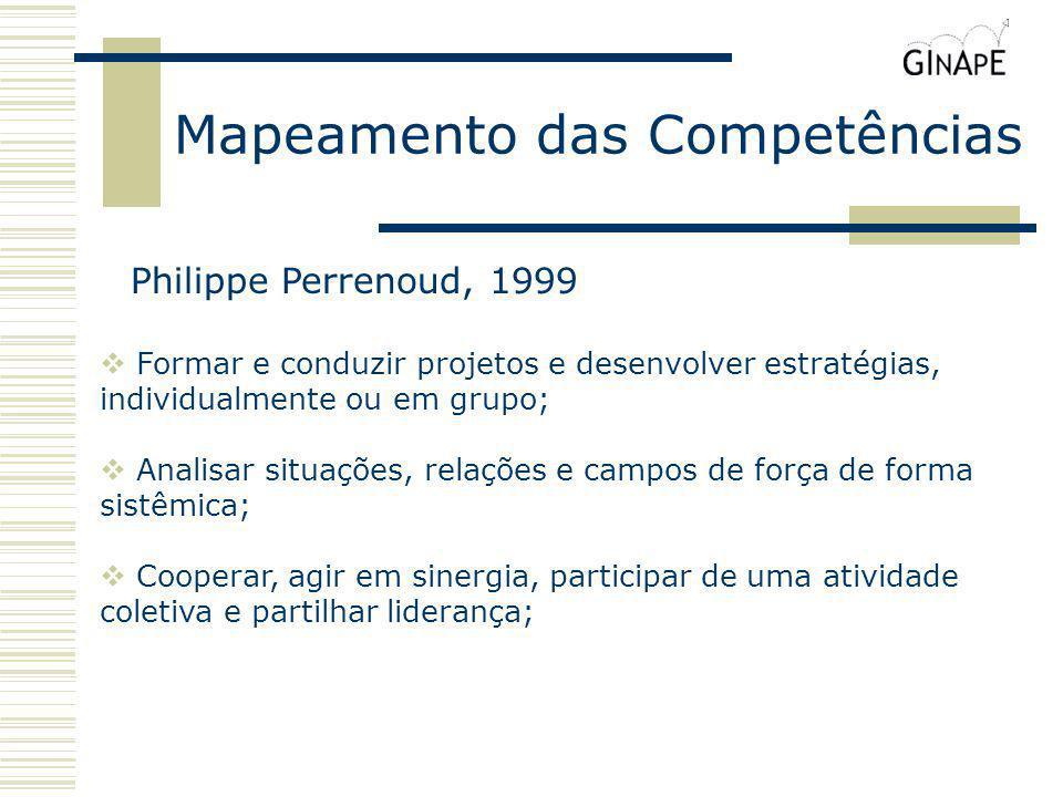 Mapeamento das Competências