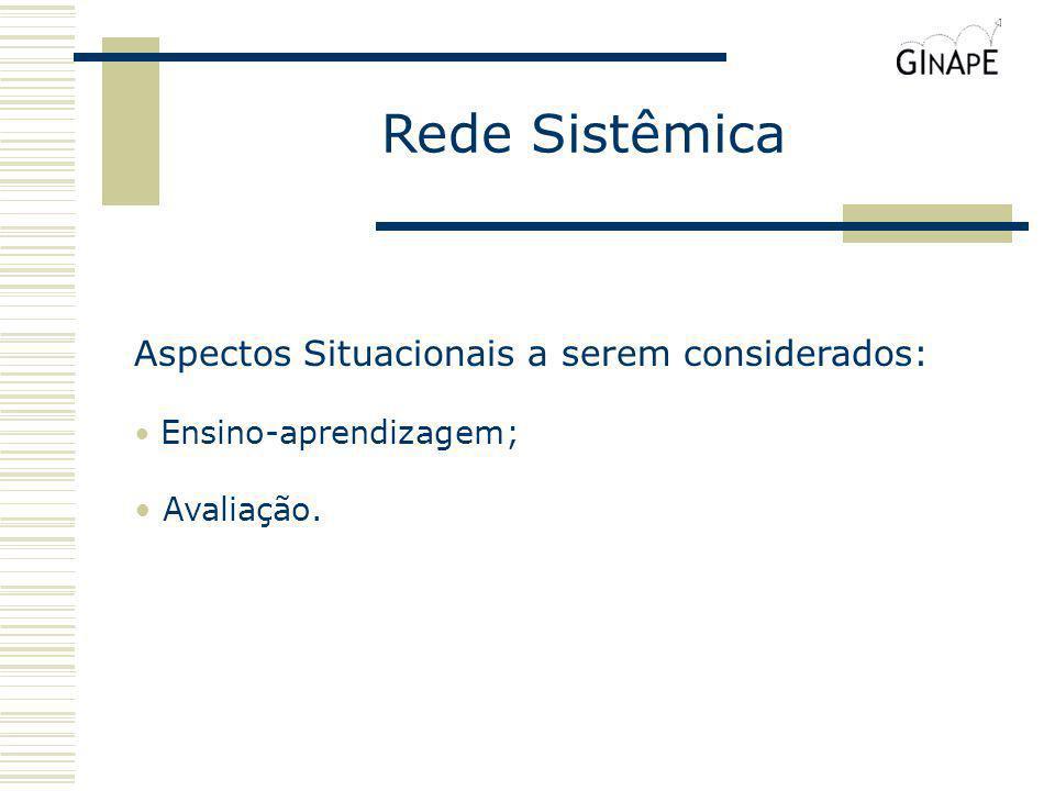 Rede Sistêmica Aspectos Situacionais a serem considerados: Avaliação.