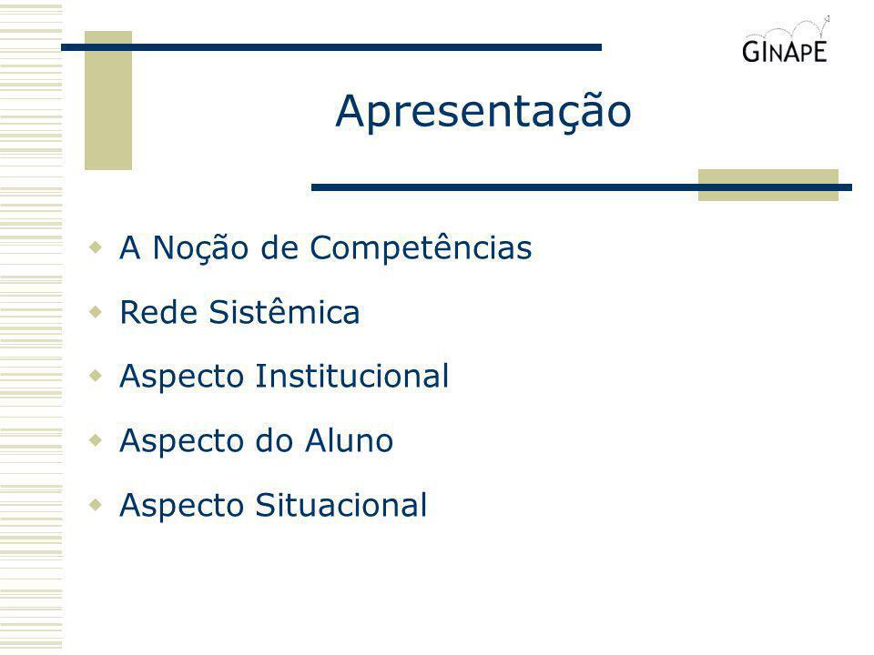 Apresentação A Noção de Competências Rede Sistêmica