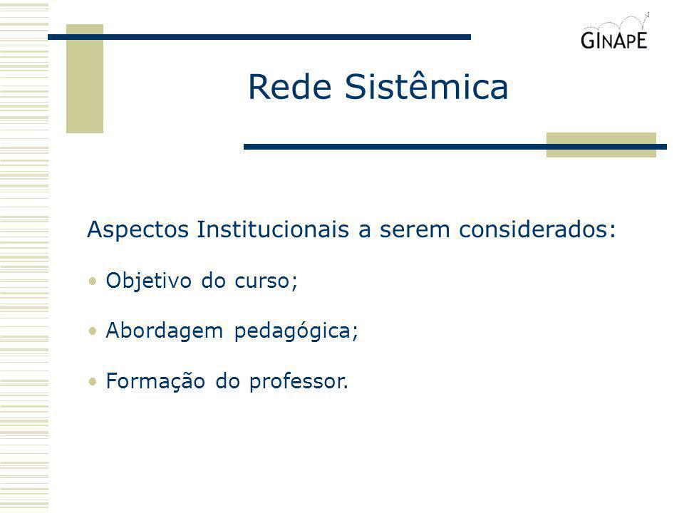 Rede Sistêmica Aspectos Institucionais a serem considerados: