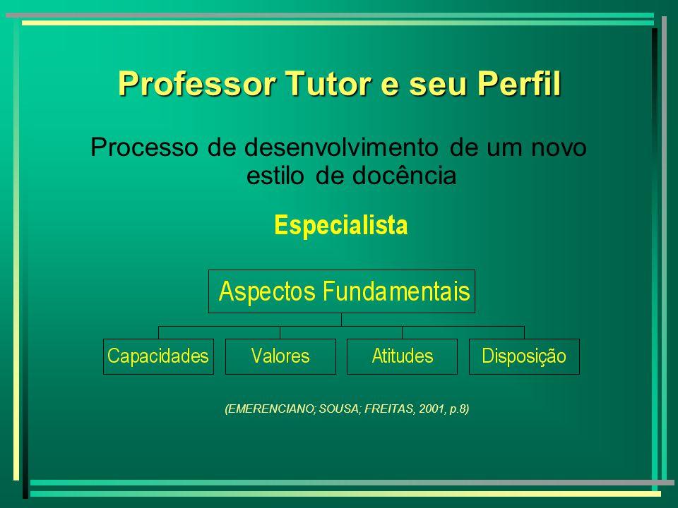 Professor Tutor e seu Perfil
