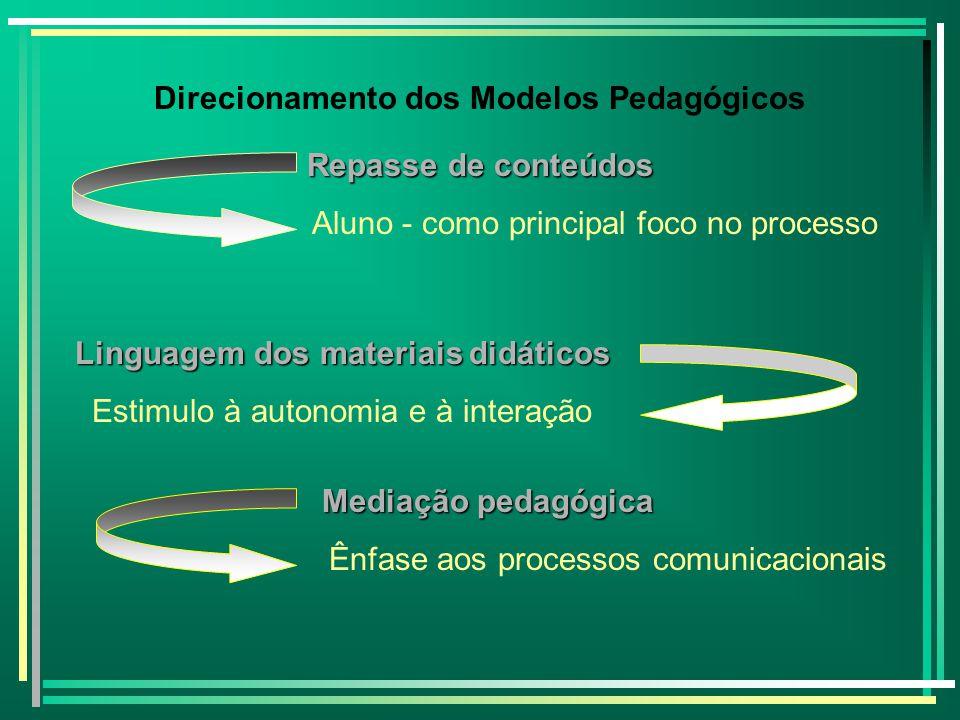 Direcionamento dos Modelos Pedagógicos