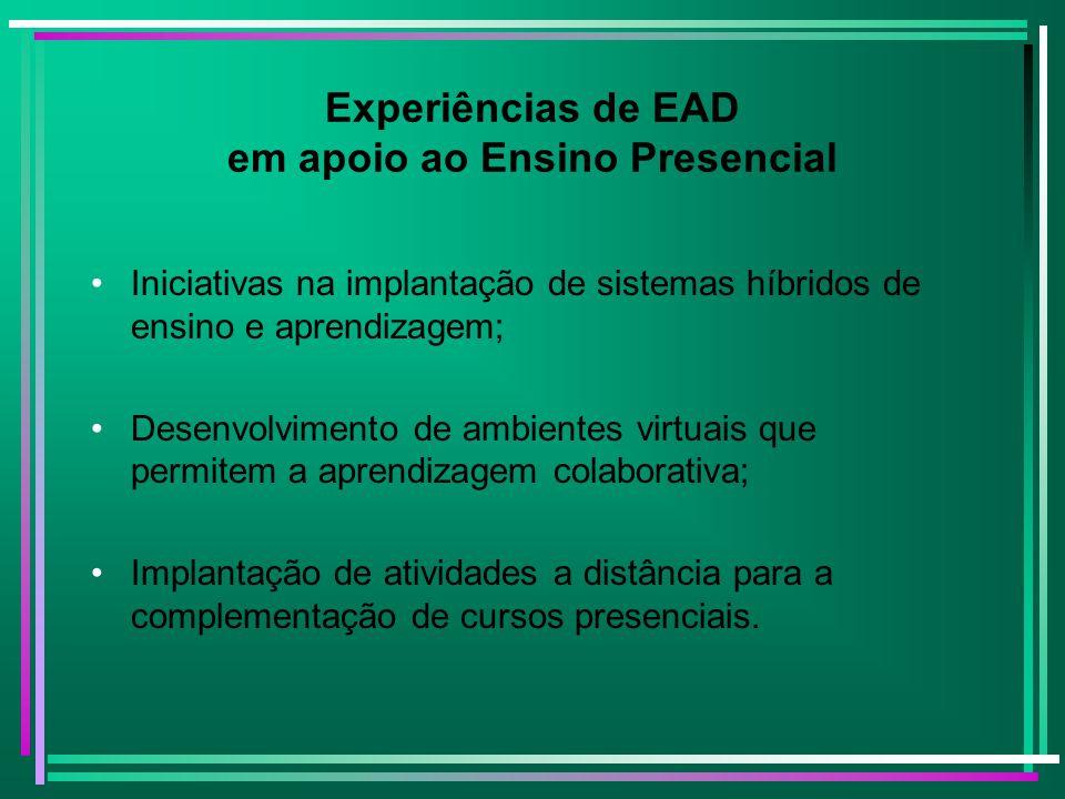 Experiências de EAD em apoio ao Ensino Presencial