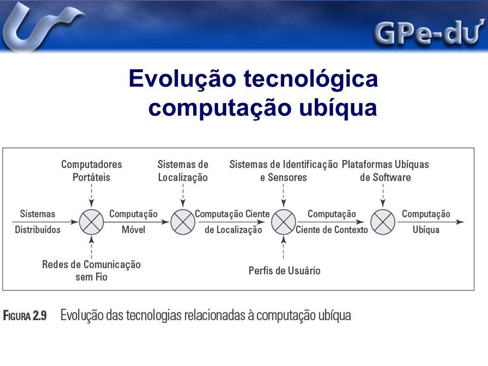 Evolução tecnológica computação ubíqua