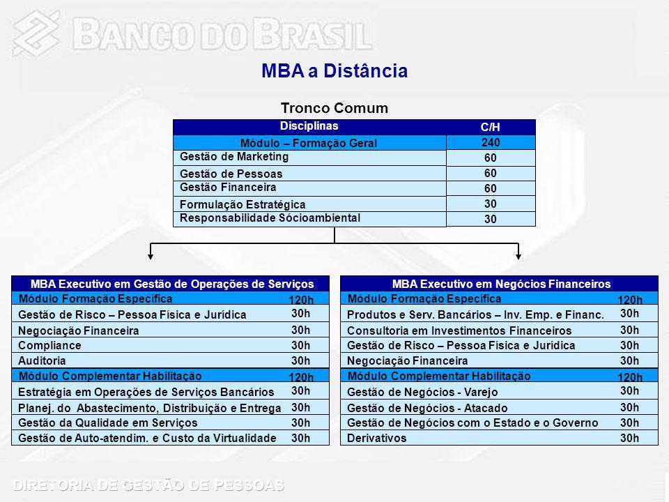 MBA a Distância Tronco Comum Disciplinas C/H Módulo – Formação Geral