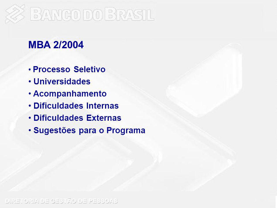 MBA 2/2004 Universidades Acompanhamento Dificuldades Internas
