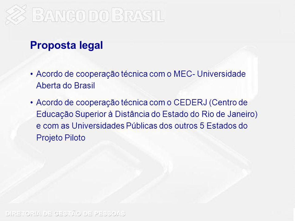 Proposta legal Acordo de cooperação técnica com o MEC- Universidade Aberta do Brasil.