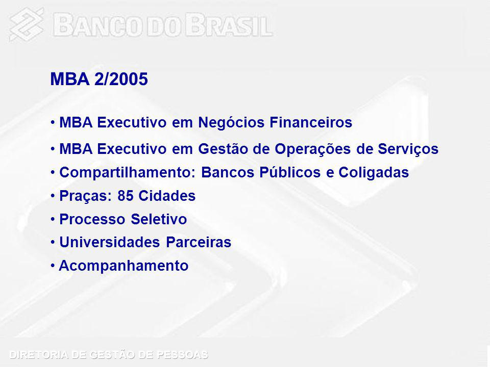 MBA 2/2005 MBA Executivo em Negócios Financeiros