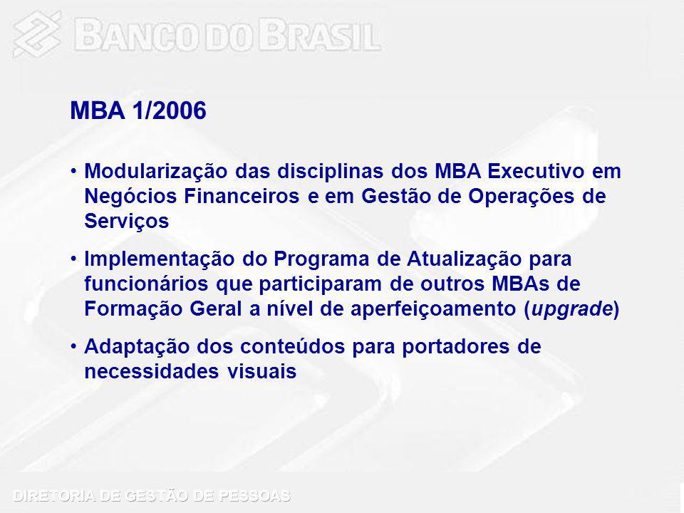 MBA 1/2006 Modularização das disciplinas dos MBA Executivo em Negócios Financeiros e em Gestão de Operações de Serviços.