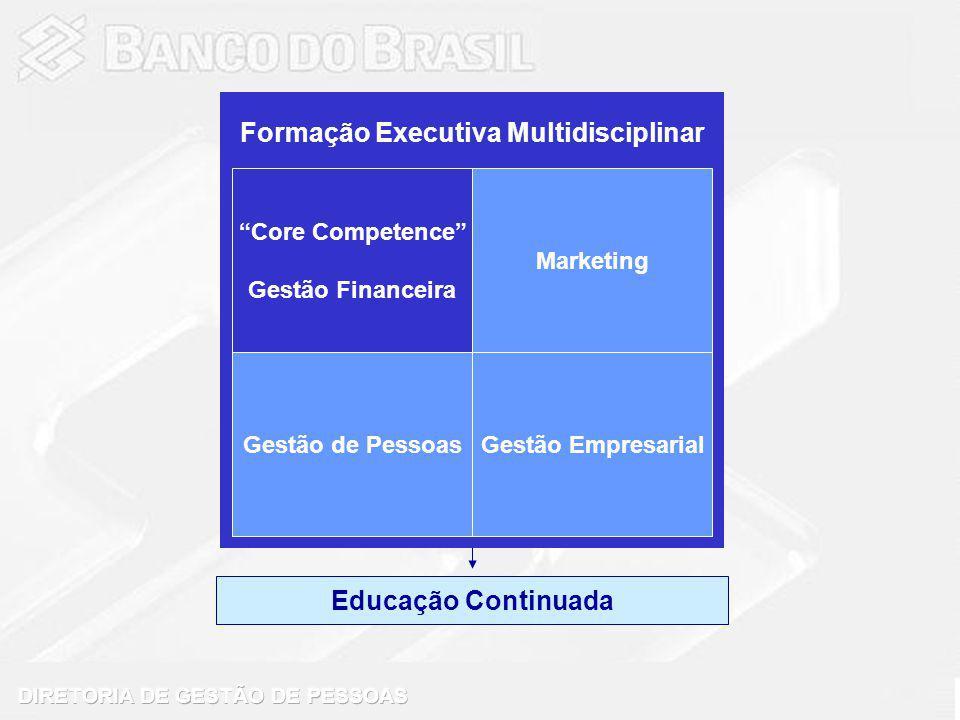 Formação Executiva Multidisciplinar