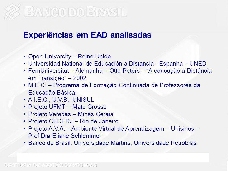 Experiências em EAD analisadas