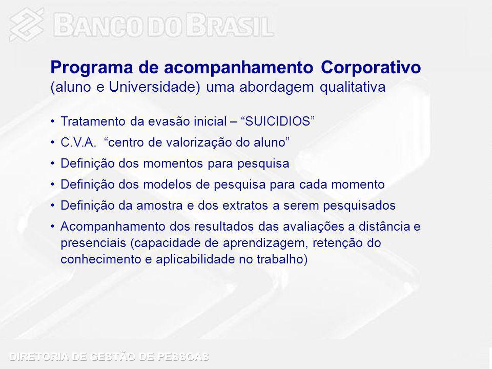 Programa de acompanhamento Corporativo (aluno e Universidade) uma abordagem qualitativa