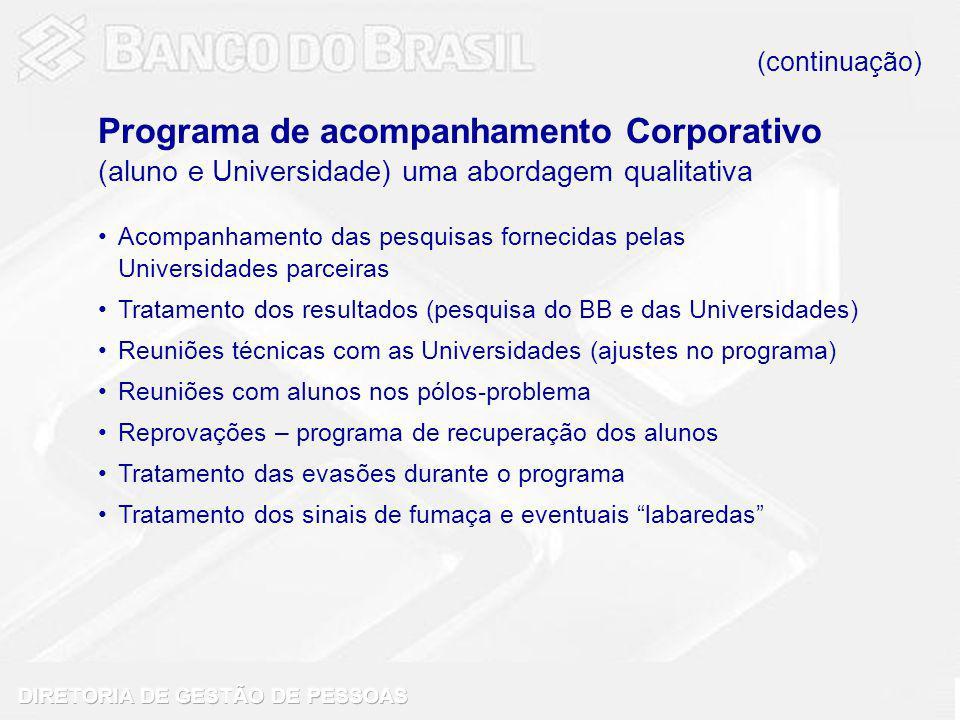 (continuação) Programa de acompanhamento Corporativo (aluno e Universidade) uma abordagem qualitativa.