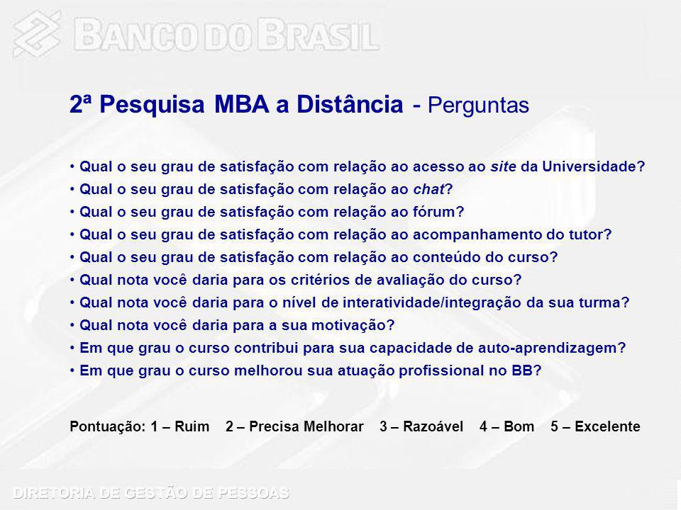 2ª Pesquisa MBA a Distância - Perguntas