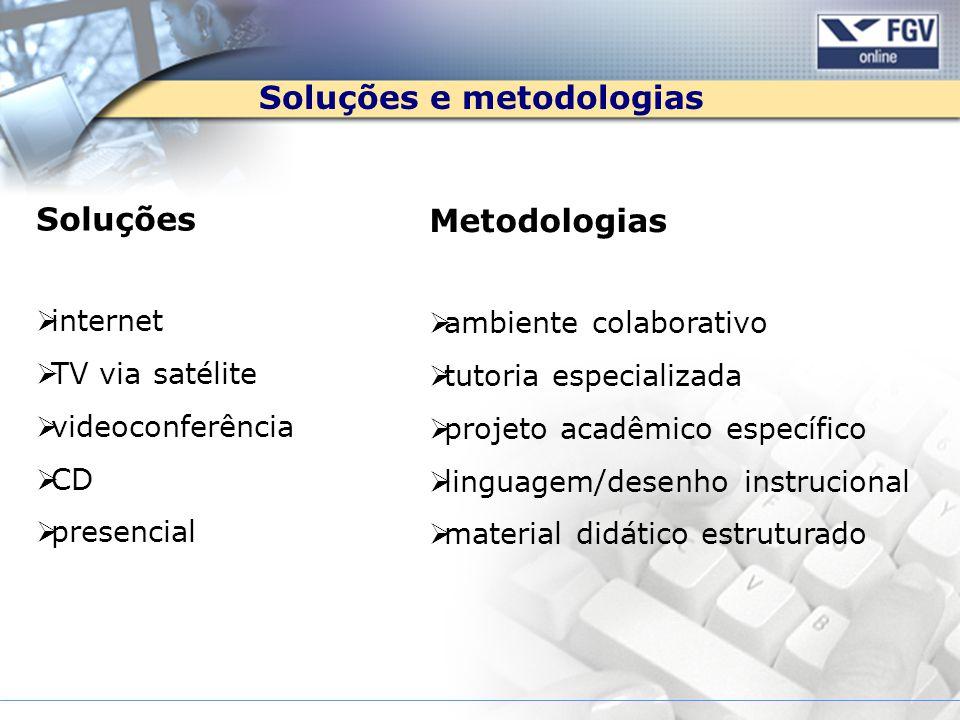 Soluções e metodologias