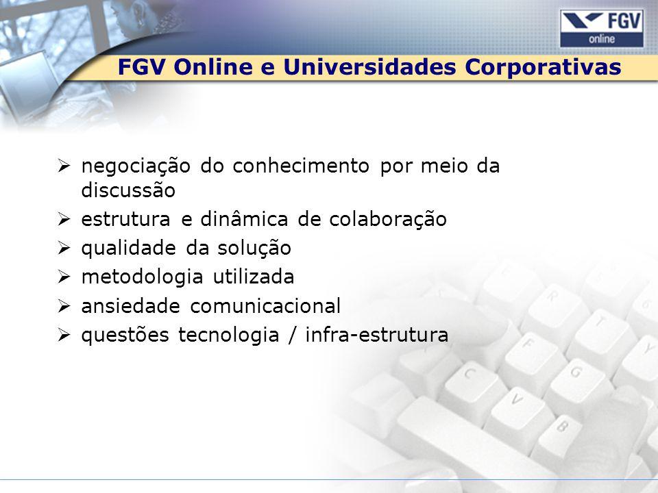 FGV Online e Universidades Corporativas