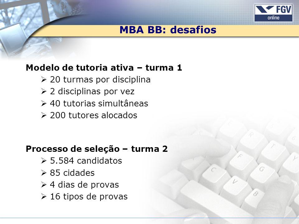 MBA BB: desafios Modelo de tutoria ativa – turma 1