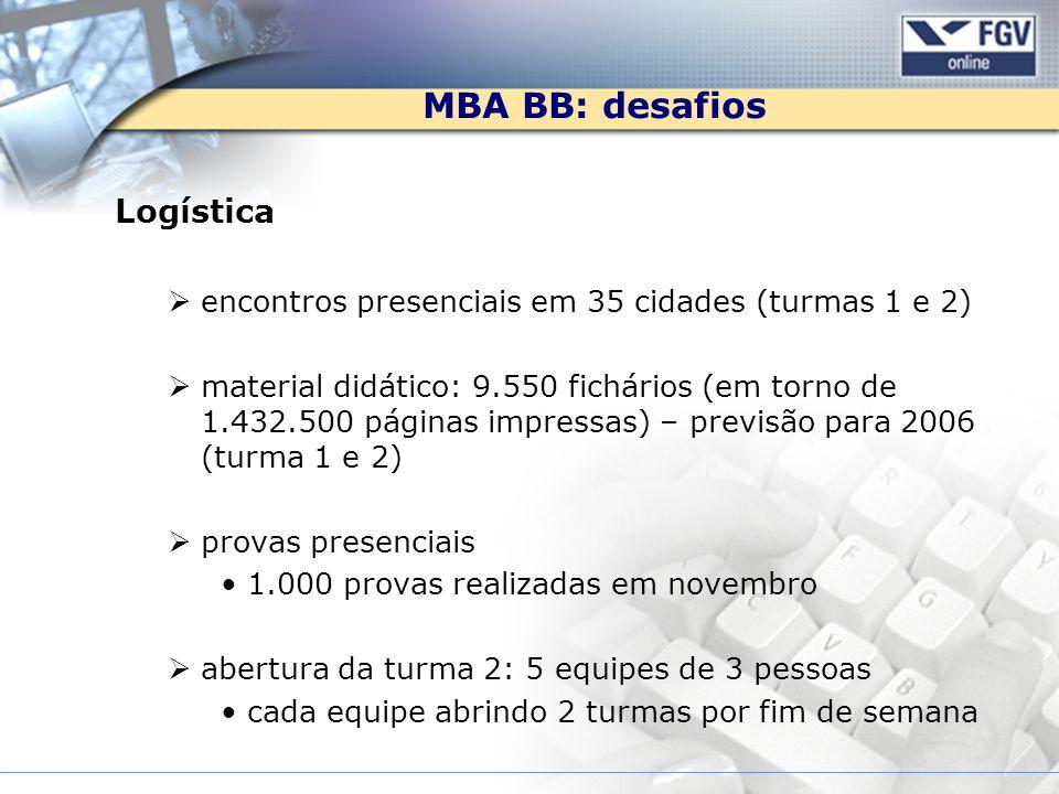 MBA BB: desafios Logística