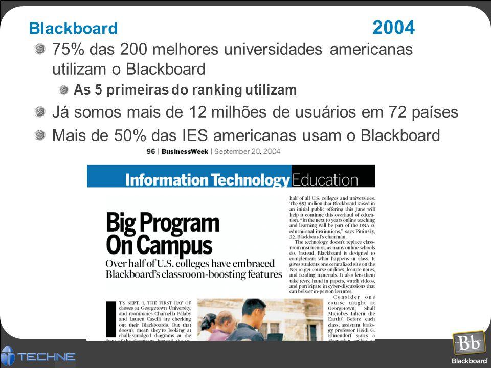 75% das 200 melhores universidades americanas utilizam o Blackboard