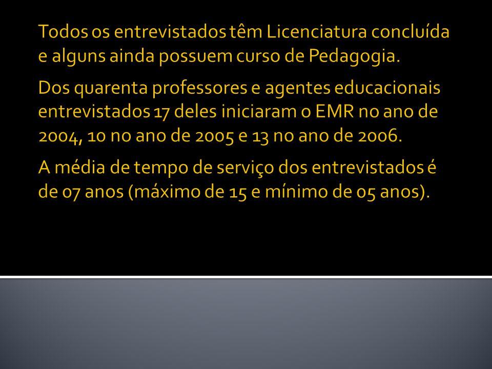 Todos os entrevistados têm Licenciatura concluída e alguns ainda possuem curso de Pedagogia.