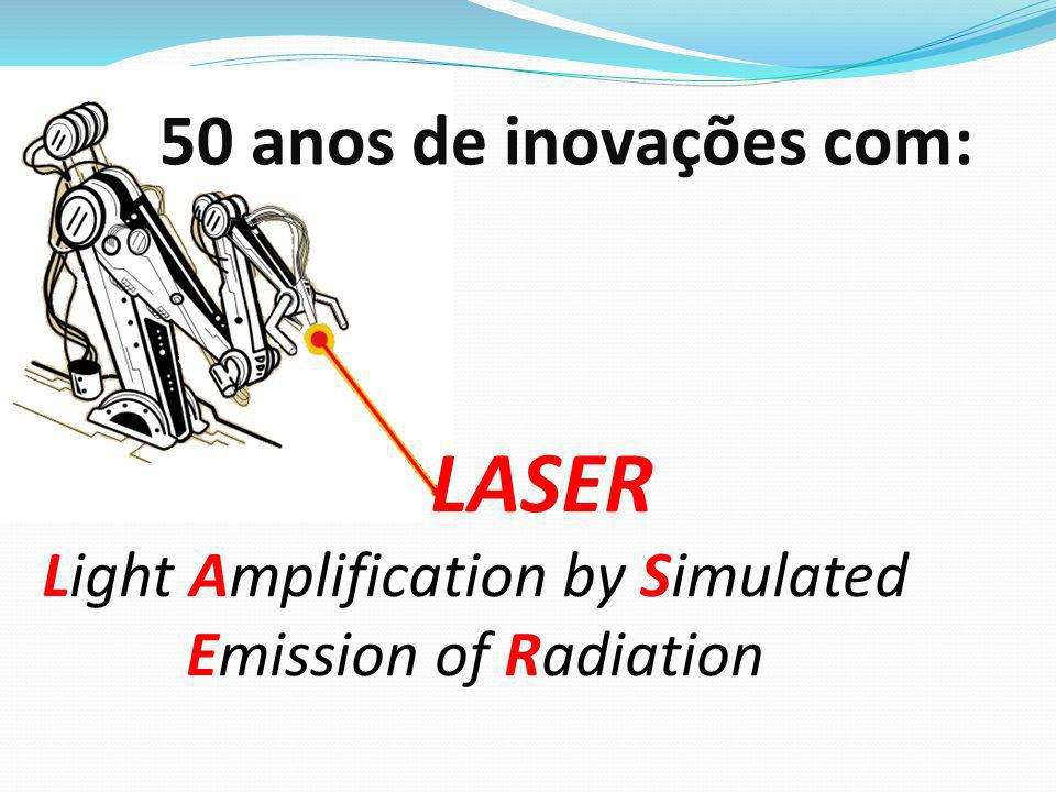 LASER Light Amplification by Simulated Emission of Radiation