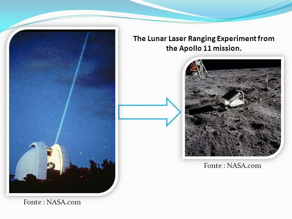 The Lunar Laser Ranging Experiment from the Apollo 11 mission.