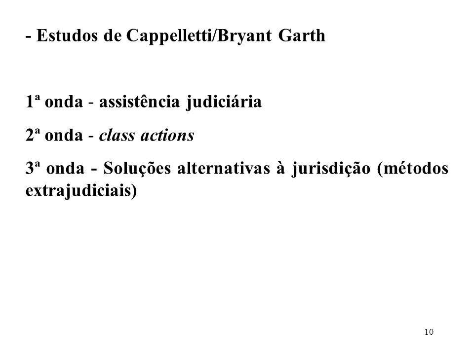 - Estudos de Cappelletti/Bryant Garth
