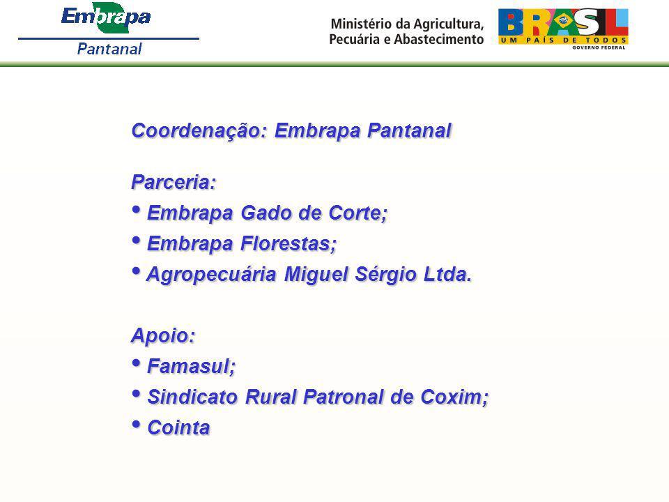 Coordenação: Embrapa Pantanal