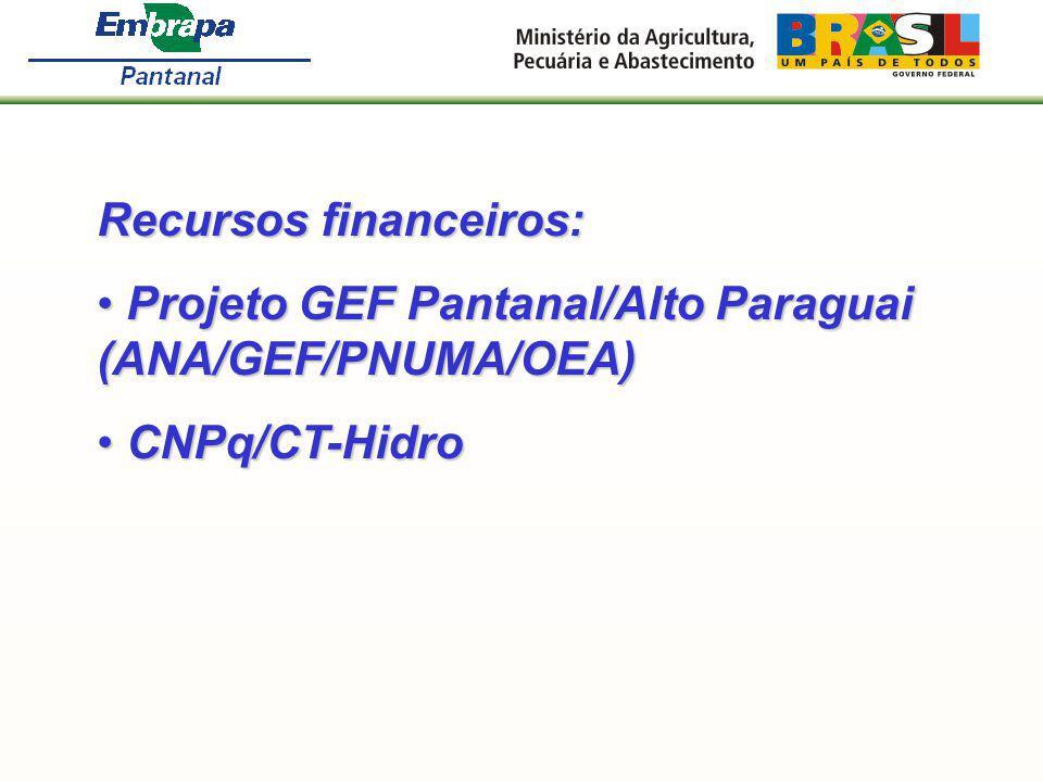 Recursos financeiros: