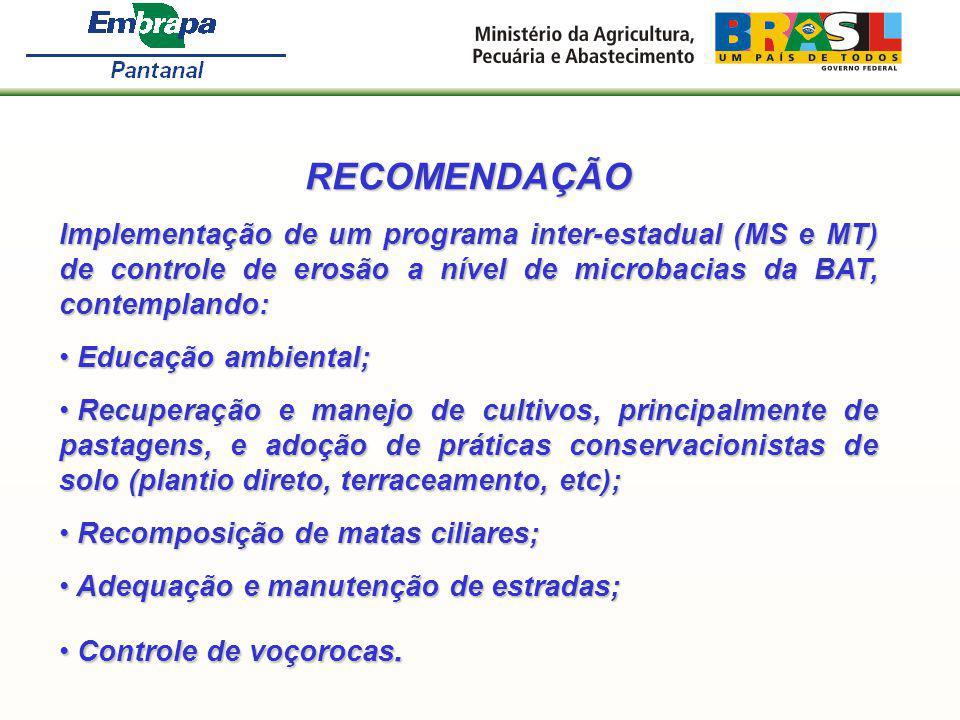 RECOMENDAÇÃO Implementação de um programa inter-estadual (MS e MT) de controle de erosão a nível de microbacias da BAT, contemplando: