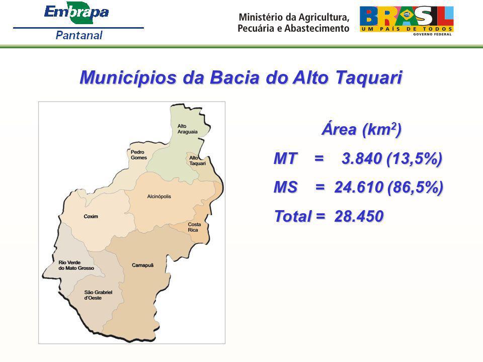 Municípios da Bacia do Alto Taquari