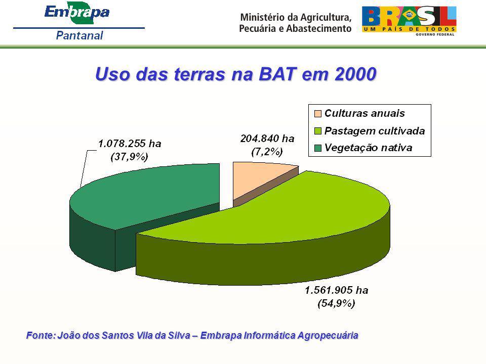 Uso das terras na BAT em 2000 Fonte: João dos Santos Vila da Silva – Embrapa Informática Agropecuária.