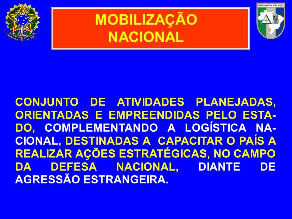 MOBILIZAÇÃO NACIONAL.