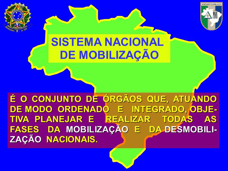 SISTEMA NACIONAL DE MOBILIZAÇÃO