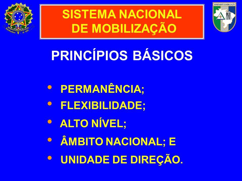 PRINCÍPIOS BÁSICOS SISTEMA NACIONAL DE MOBILIZAÇÃO PERMANÊNCIA;