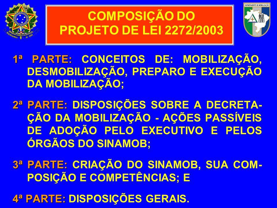 COMPOSIÇÃO DO PROJETO DE LEI 2272/2003