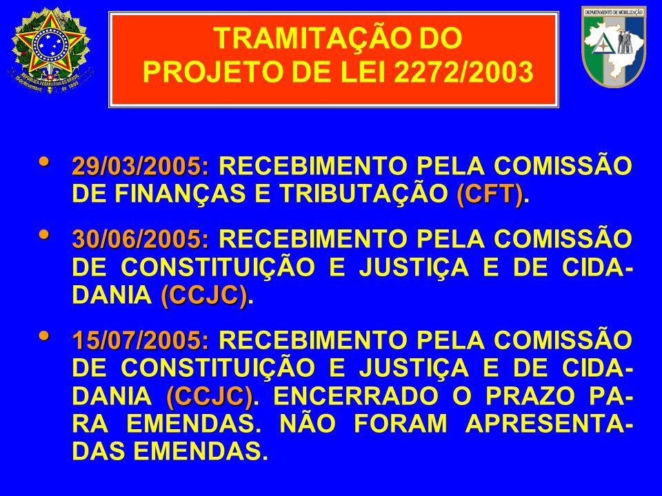 TRAMITAÇÃO DO PROJETO DE LEI 2272/2003
