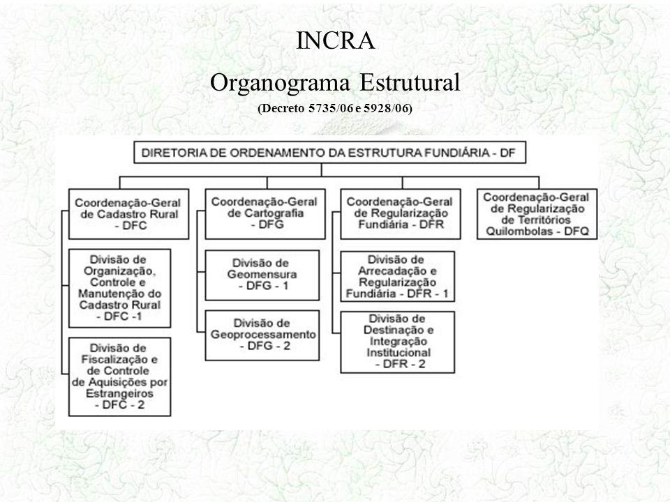 INCRA Organograma Estrutural (Decreto 5735/06 e 5928/06)