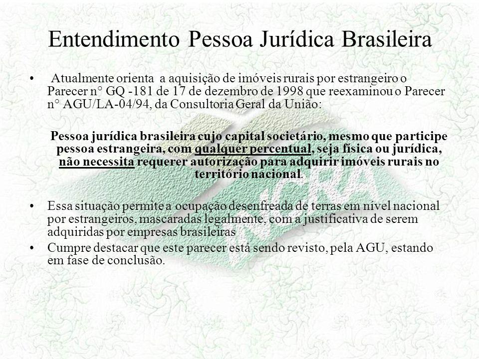 Entendimento Pessoa Jurídica Brasileira