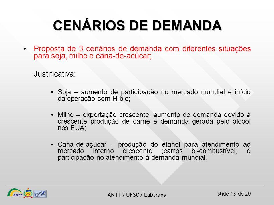 CENÁRIOS DE DEMANDA Proposta de 3 cenários de demanda com diferentes situações para soja, milho e cana-de-acúcar;