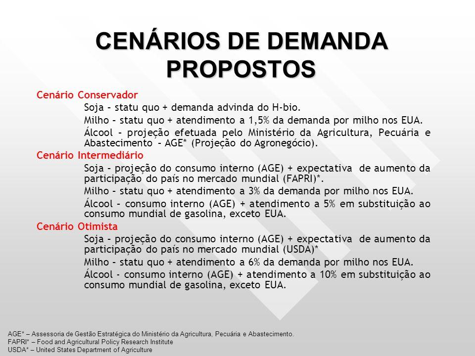 CENÁRIOS DE DEMANDA PROPOSTOS