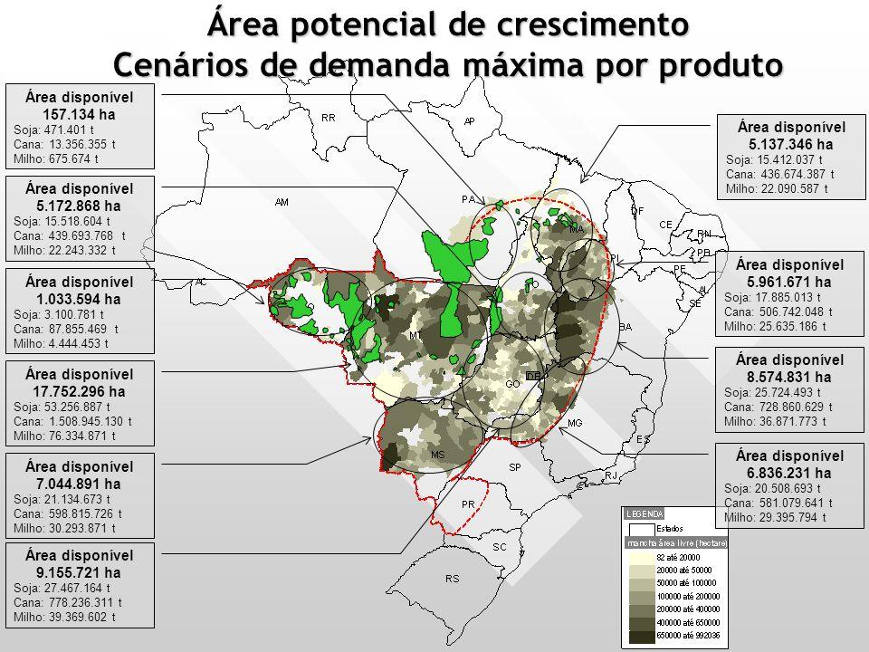 Área potencial de crescimento Cenários de demanda máxima por produto